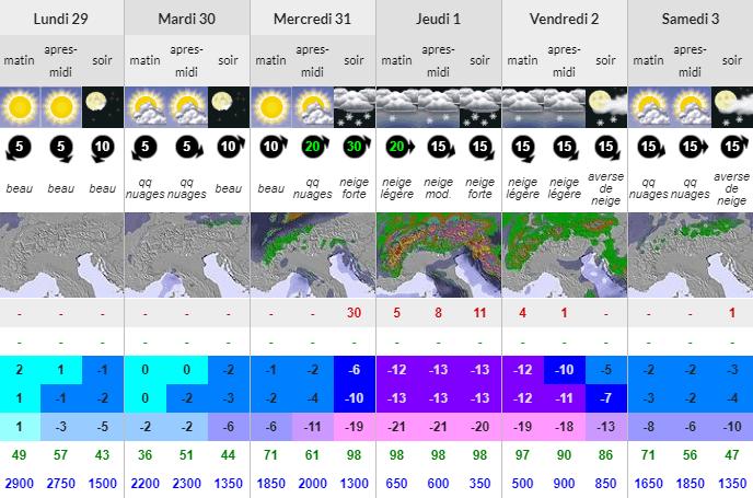 Chamonix Snow Report
