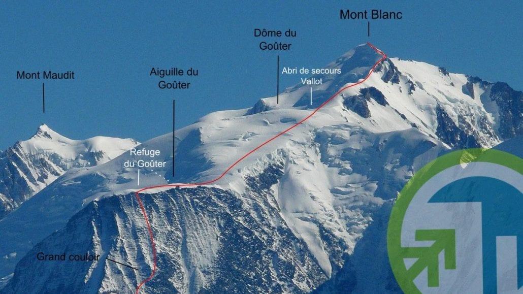 Mont Blanc Classic Route
